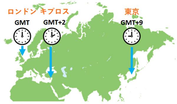 GMTのタイムゾーン