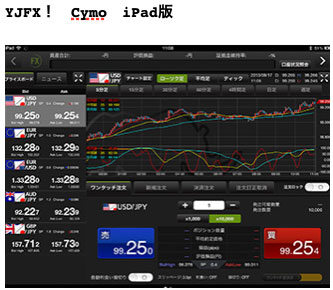 YJFX! Cymo iPad版