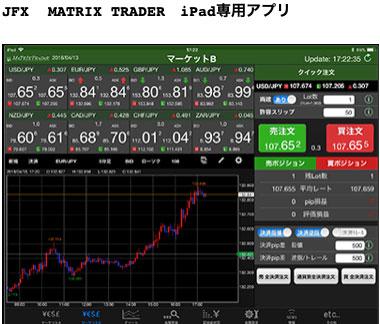 JFX  MATRIX TRADER iPad専用アプリ
