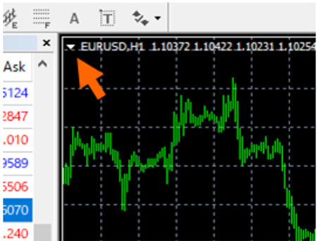 チャート左上の通貨ペアの隣に三角マーク