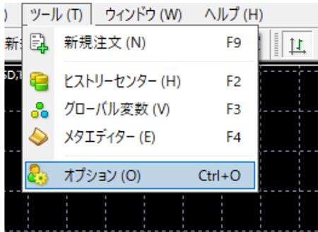 MT4「ツール」タブの「オプション」