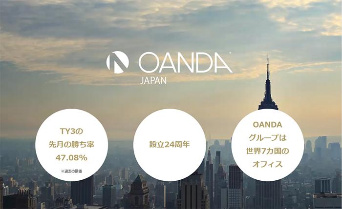 OANDA JapanのLP