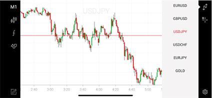 通貨ペアの変更
