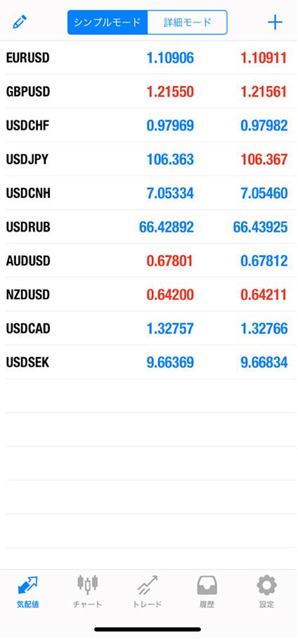 通貨ペアを増やしたいときは右上の+をタップ