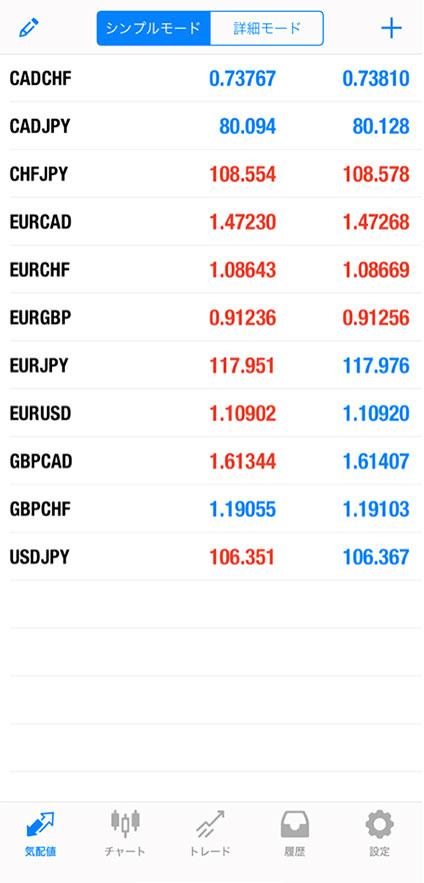 通貨ペアが増えている