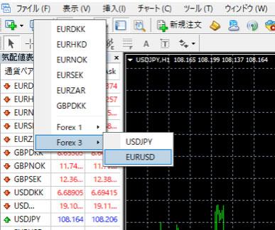 通貨ペアの表示
