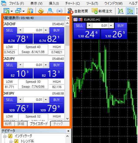 MT5の気配値表示ウィンドウのプライスボードタブ