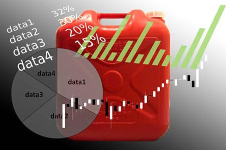 原油価格と為替の関係をわかりやすく解説してみた