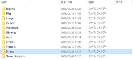 MQL4→Scriptsフォルダ