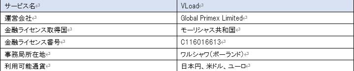 VLoadの基本情報一覧表。運営会社、金融ライセンス取得国など。